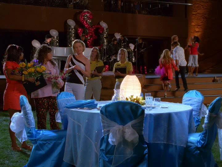 Классный мюзикл 2: Каникулы - High School Musical 2