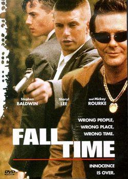 Время падения - Fall Time