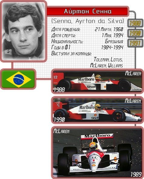 National Geographic: ���������, ��������� ���: ������ ������� ����� - (Seismic Seconds. The Death of Ayrthon Senna)