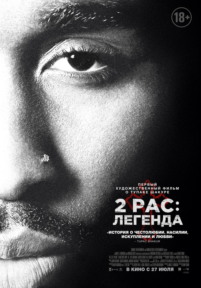 2pac: Легенда - All Eyez on Me